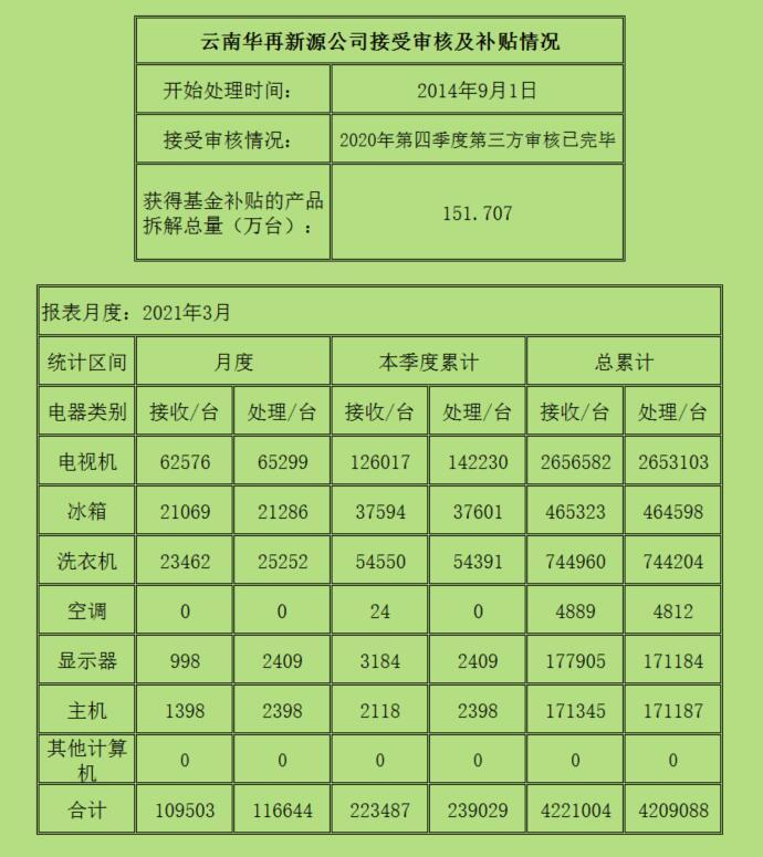 云南2021.3.jpg