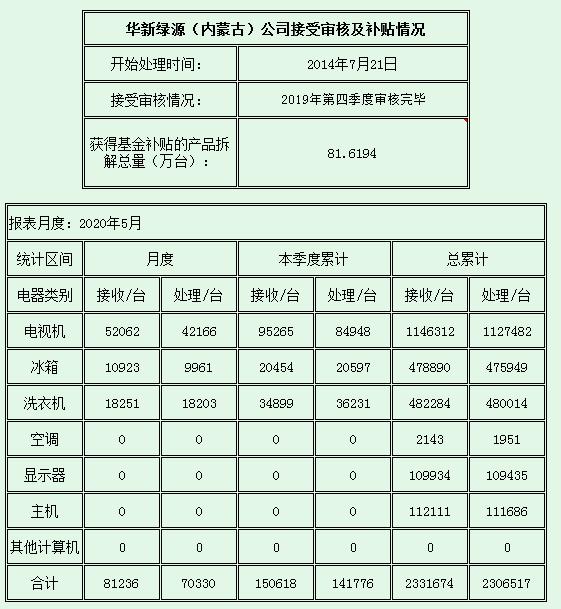 內蒙古2020.5.jpg