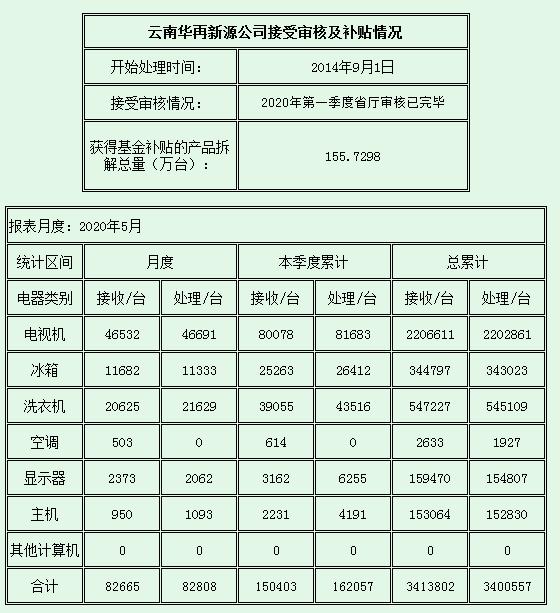 云南2020.5.jpg