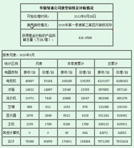 北京2020.5.jpg
